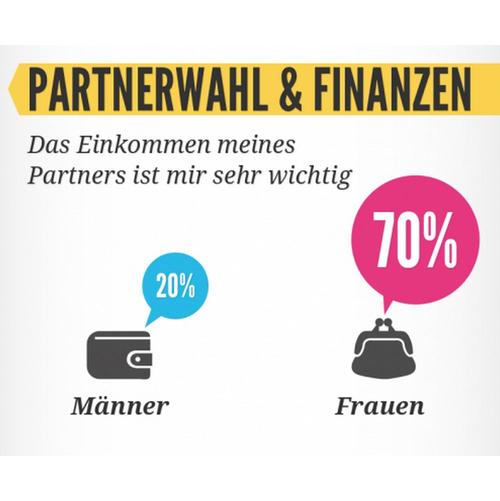 """Humor Partnersuche - Die drei großen """"H"""" und wie sie bei der Partnersuche einwirken"""