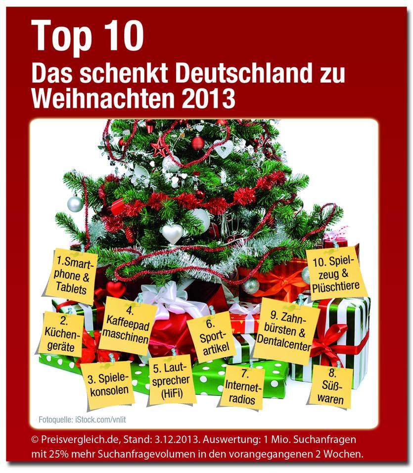 Weihnachten 2013: Wenig romantische Geschenke?