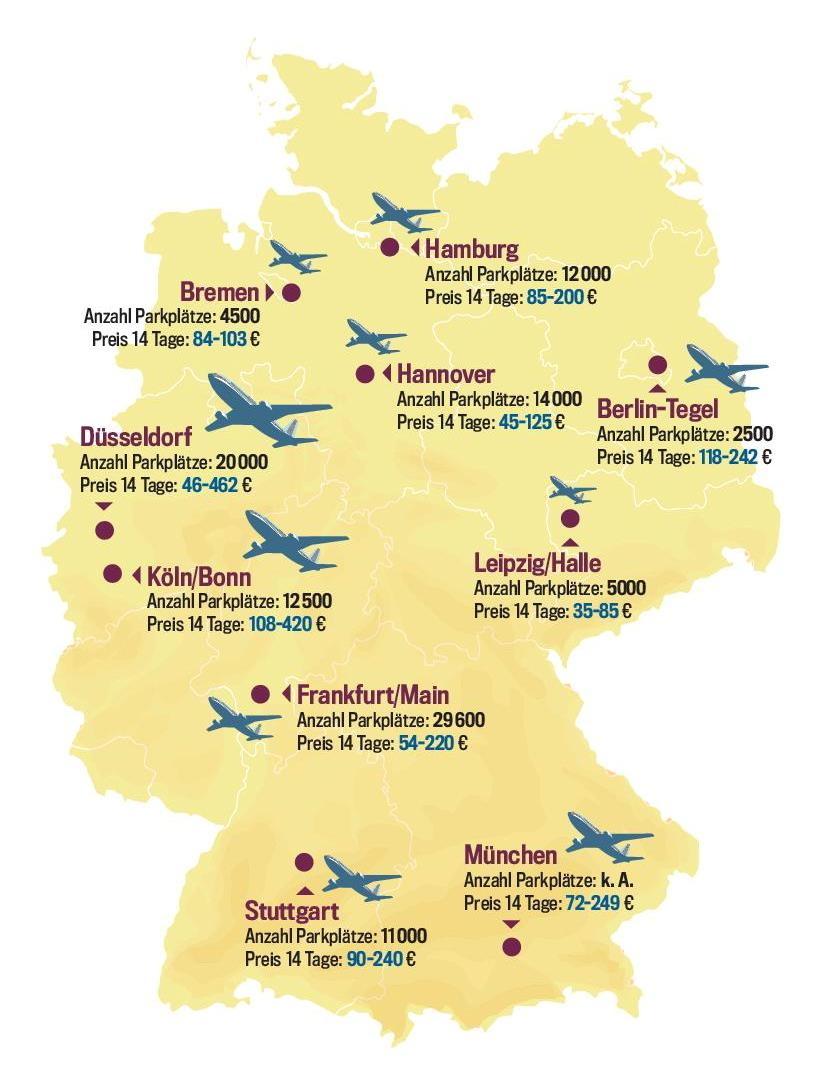 Airport Parkhauser An Deutschen Flughafen